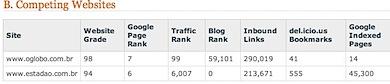 Web Site Marketing SEO Tools, SEO Score - Mozilla Firefox (Build 0000000000).jpg