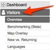 Google Analytics menu esquerdo