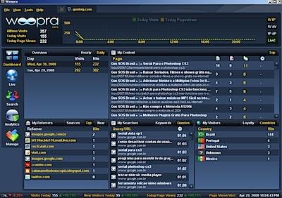 woopra dashboard