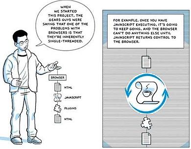 Google Chrome comics 2