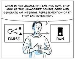 Google Chrome javascript parse run