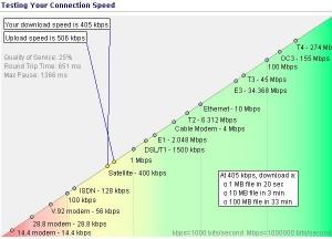 internet-frog-speed-test