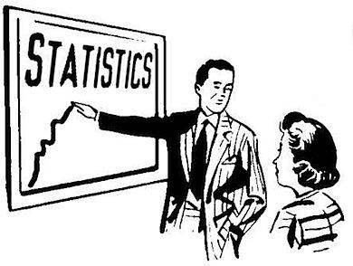 statisticas