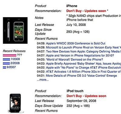 macrumors recomendation buy iphone ipod