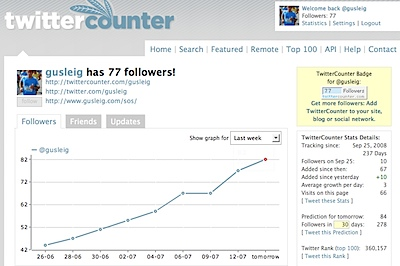 Twitter Stats for @gusleig by TwitterCounter