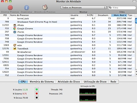 Monitor de Atividade malware