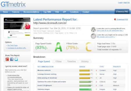 gmetrix site analise