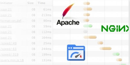 pagespeed apache