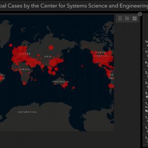 COVID19 - CORONA VIRUS - Melhores Sites Para Informações e Dados